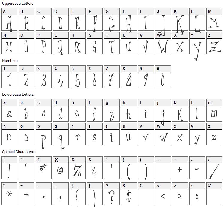 DreadLox Font Character Map