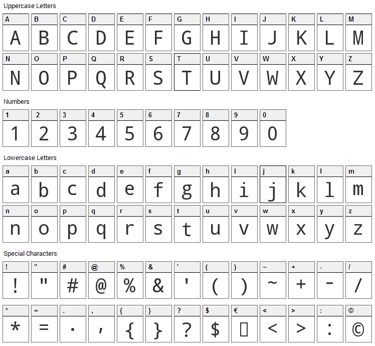 Droid Sans Mono Font Character Map