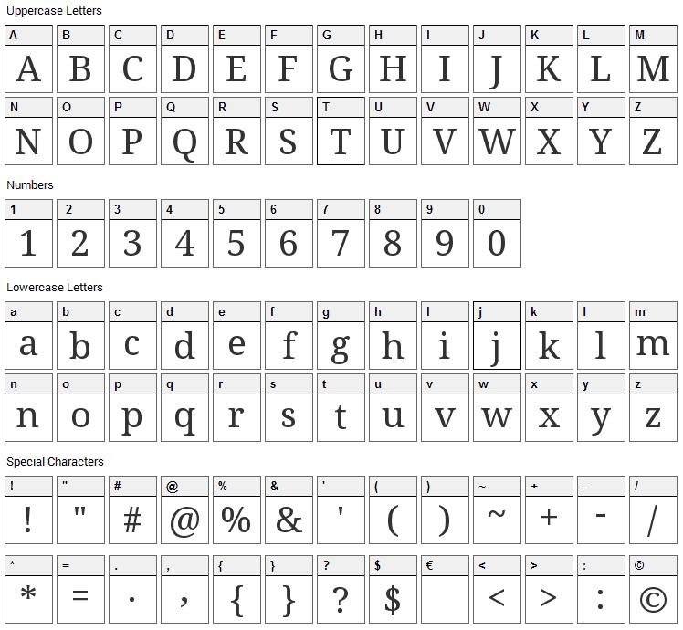 Droid Serif Font Character Map
