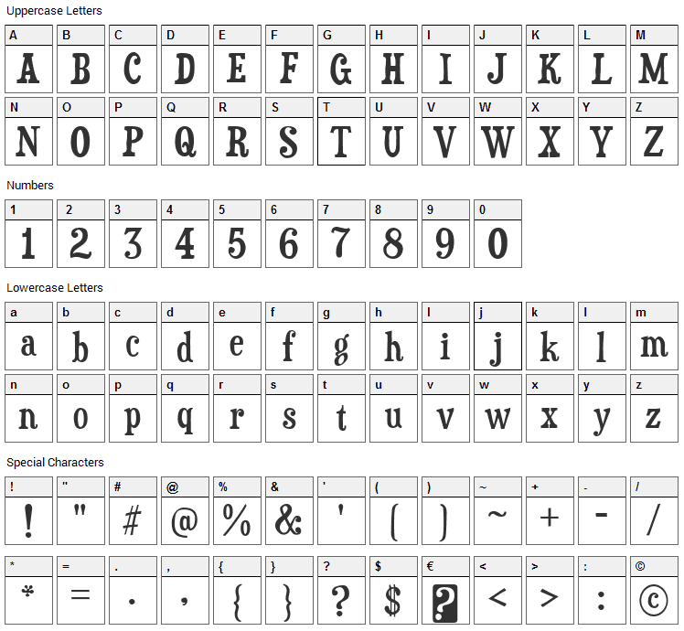Duality Font Character Map
