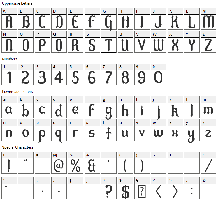 Duel Font Character Map