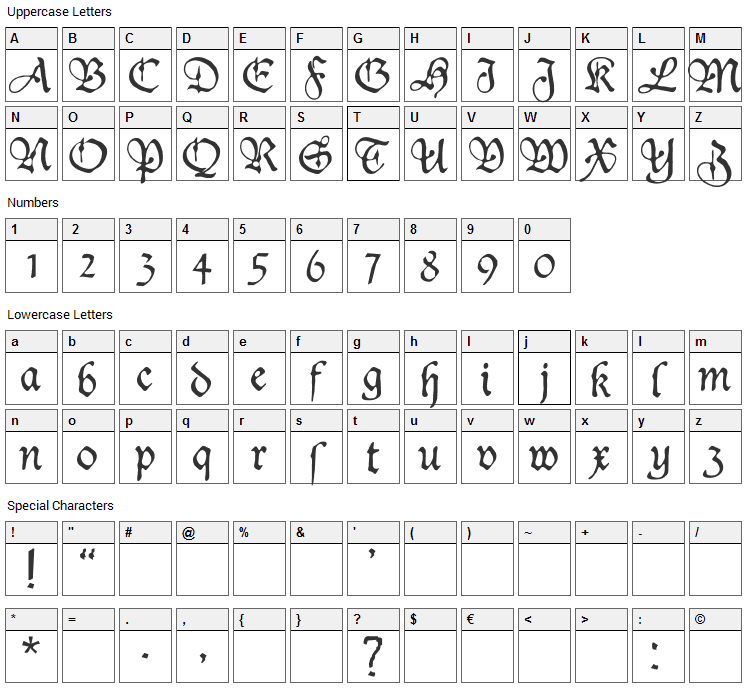 Duke.plus Font Character Map