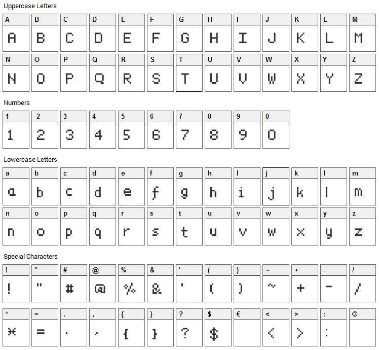 Dymsmall Font Character Map
