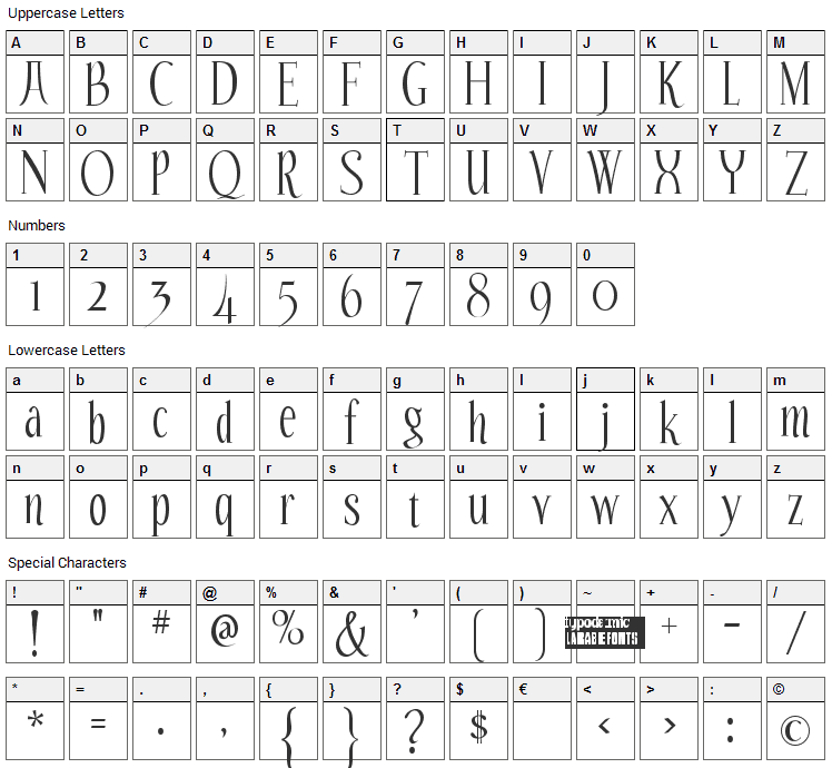 Echelon Font Character Map