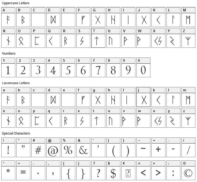 Elder Futhark Font Character Map