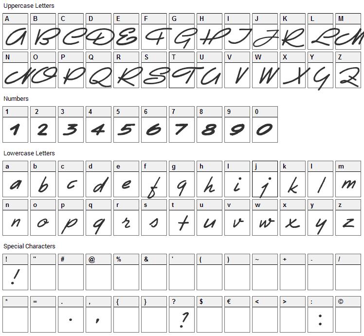 Eletroz Font Character Map