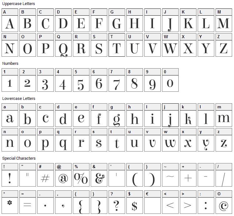 Elsie Font Character Map