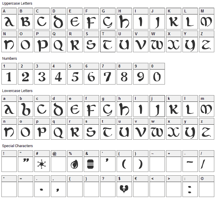 Eltic Font Character Map