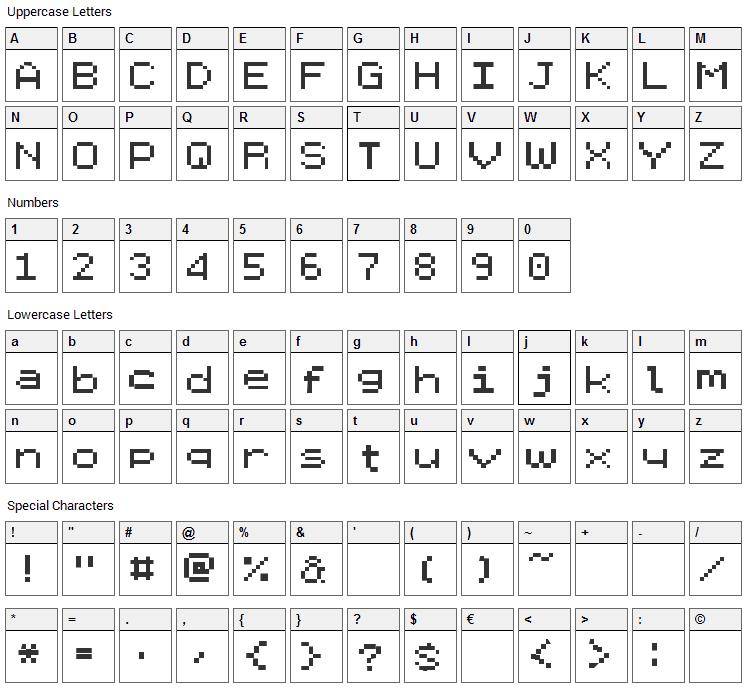 Emulator Font Character Map