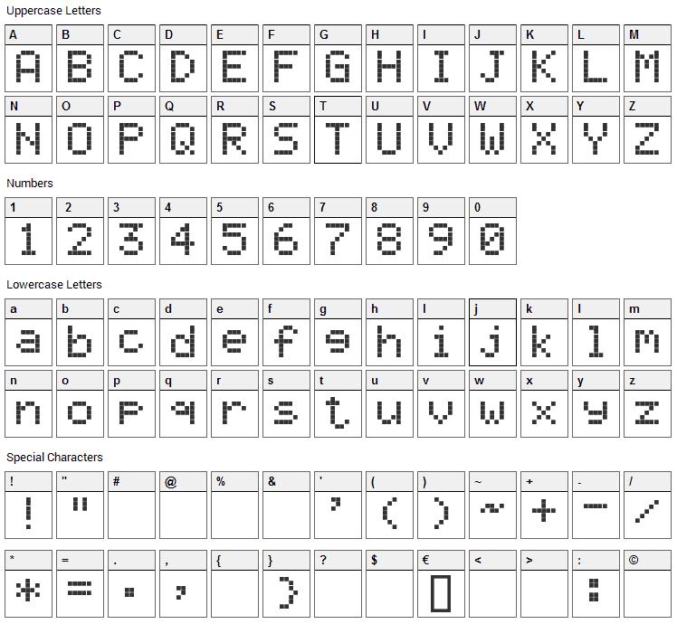 Ericsson GA628 Font Character Map
