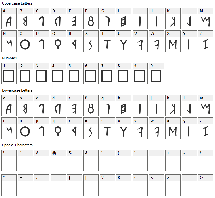 Etruscan Font Character Map