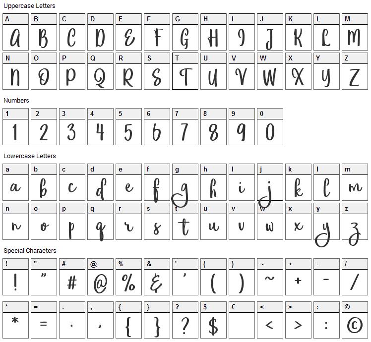 Eufoniem Font Character Map