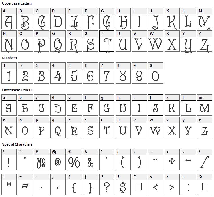 Eureka Font Character Map