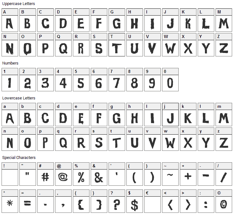 Evil of Frankenstein Font Character Map