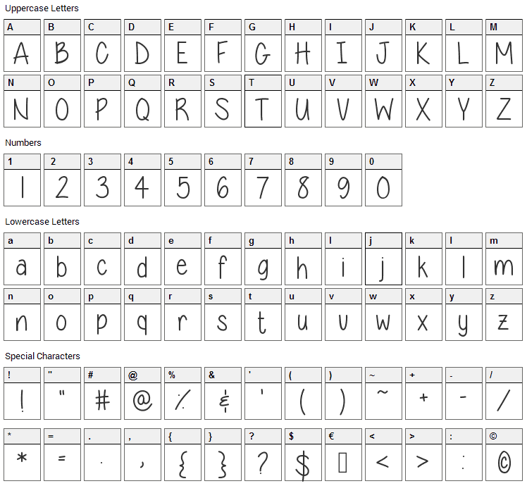 Expressions of the Soul Font Character Map