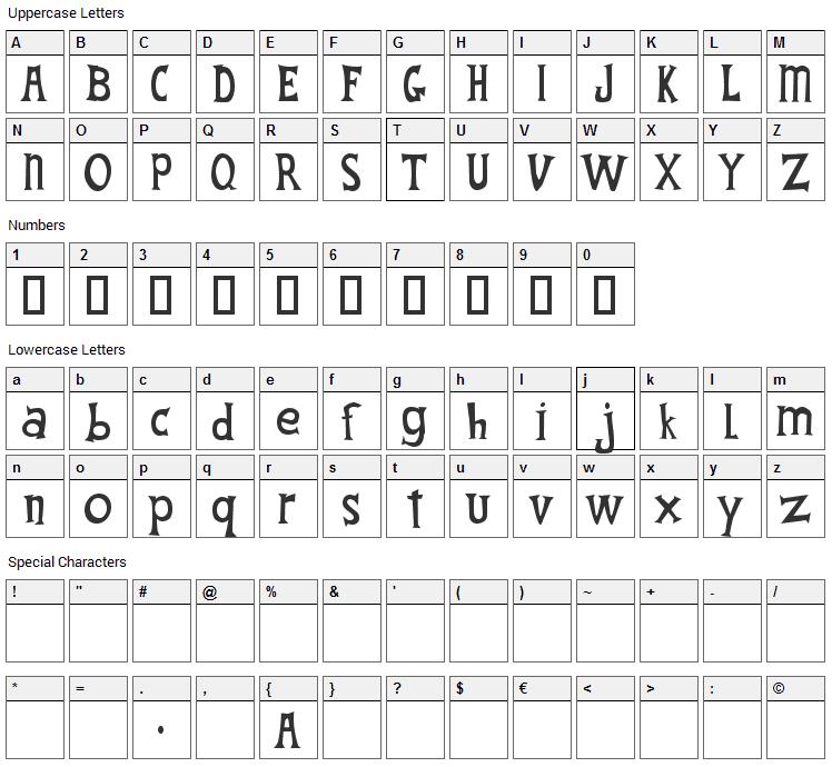 Fantastic Four Font Character Map