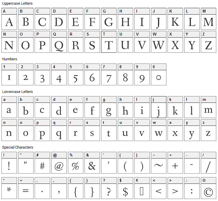 Fanwood Text Font Character Map