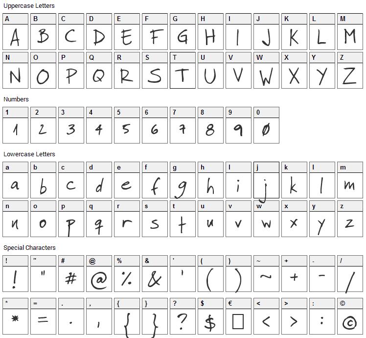 Faraco Hand Font Character Map