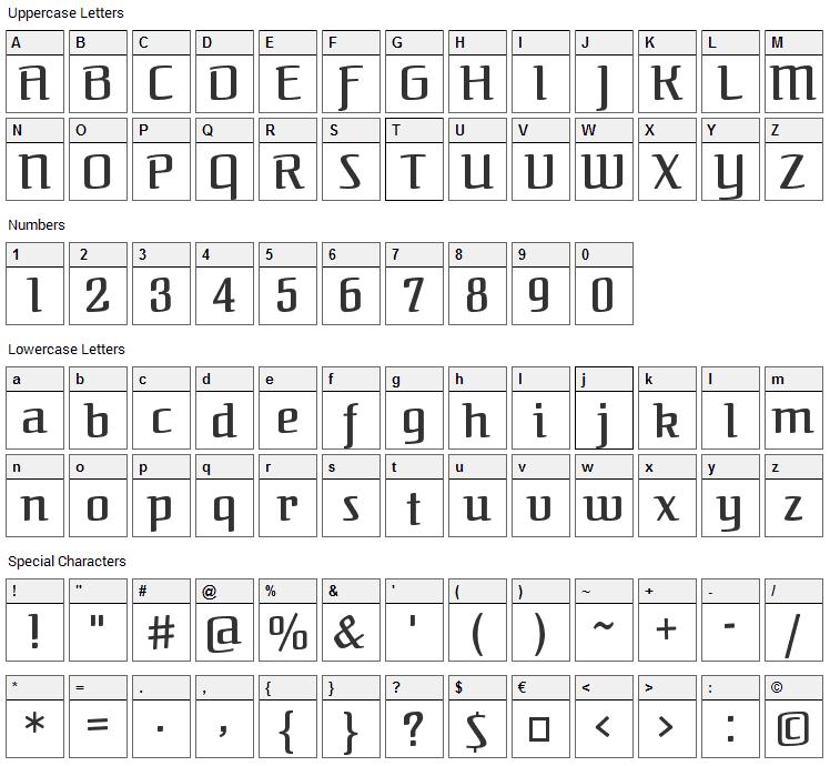 Federant Font Character Map