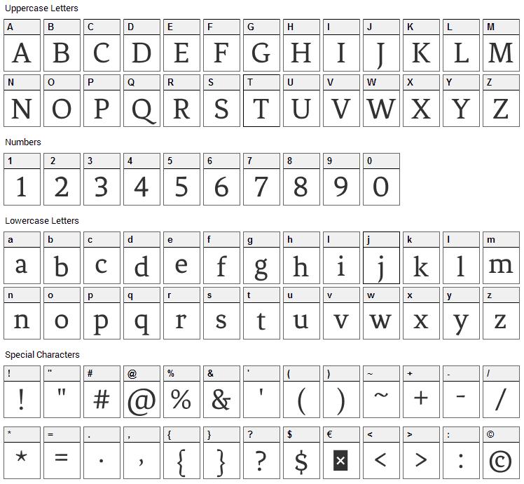Fenix Font Character Map
