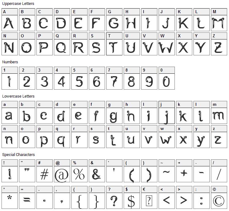 Fernanta Font Character Map