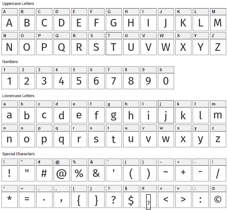 Fira Sans Font Character Map