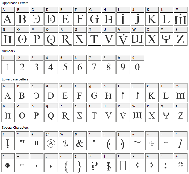 Fire Of Ysgard Font Character Map