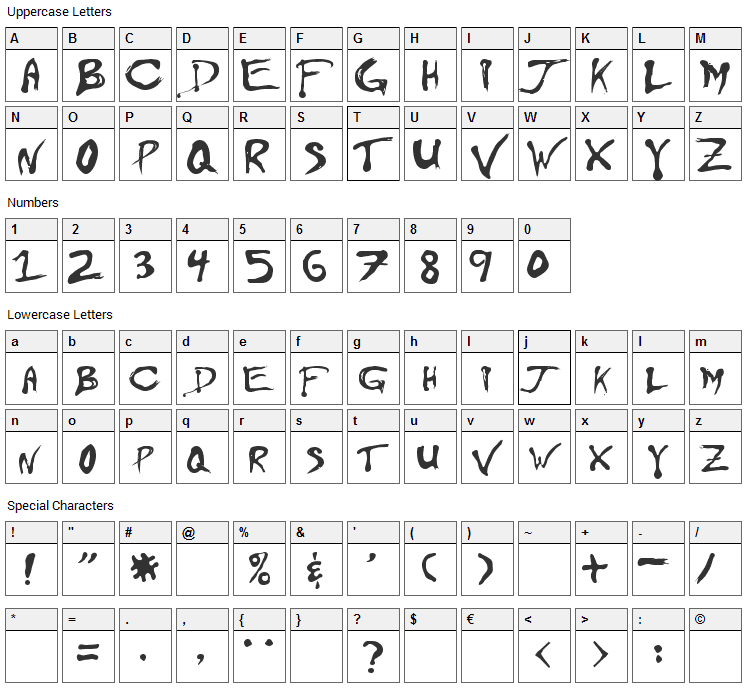 Floydian Font Character Map
