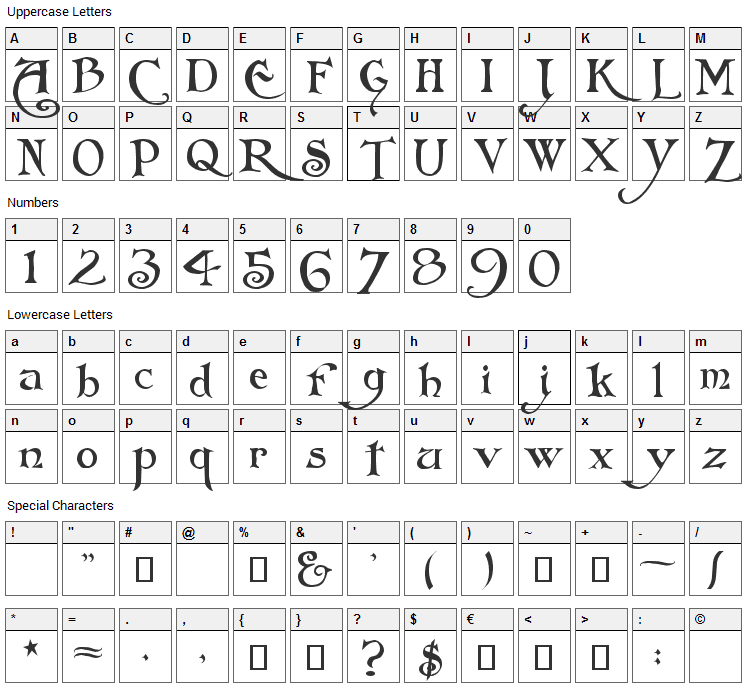Folkard Font Character Map