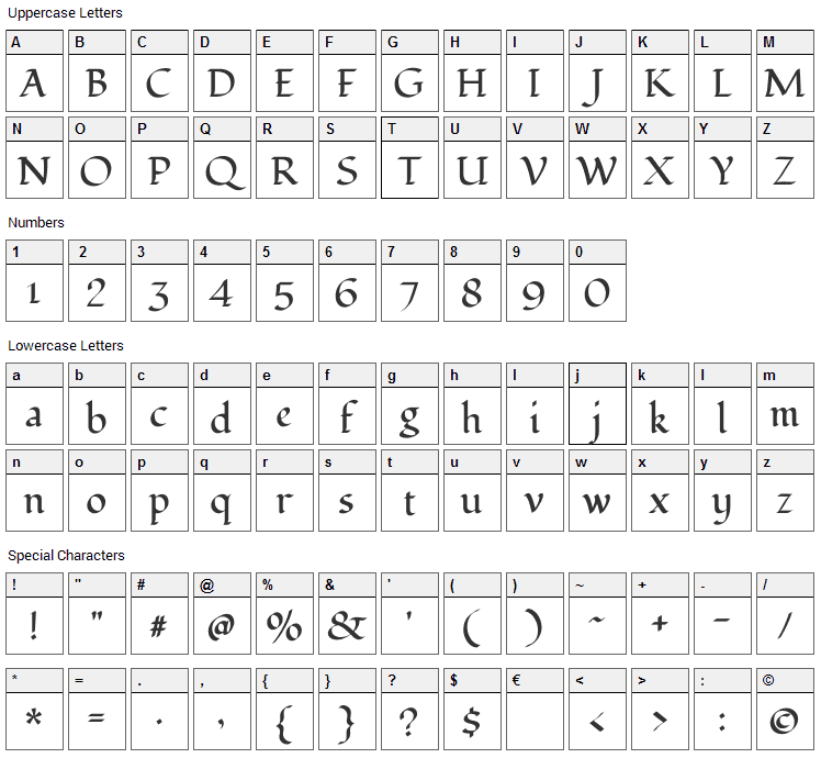 Fondamento Font Character Map