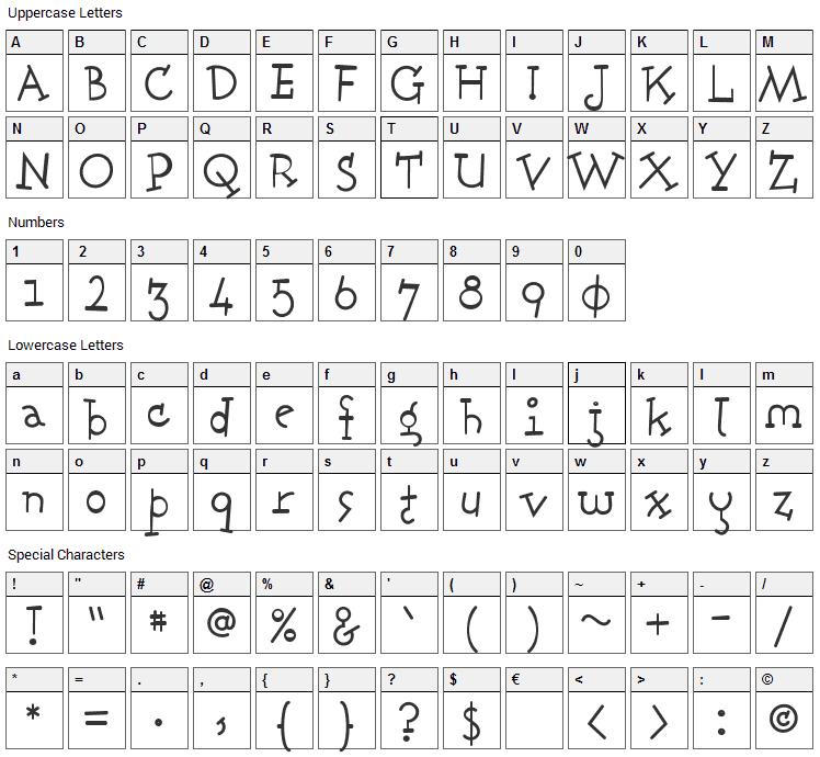 Fonitek Font Character Map