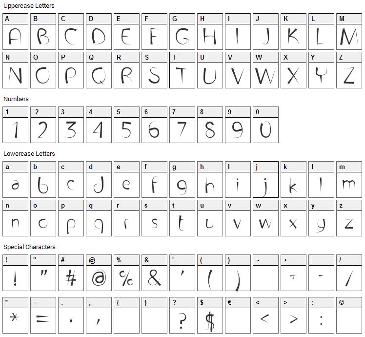 Font Penetration Font Character Map