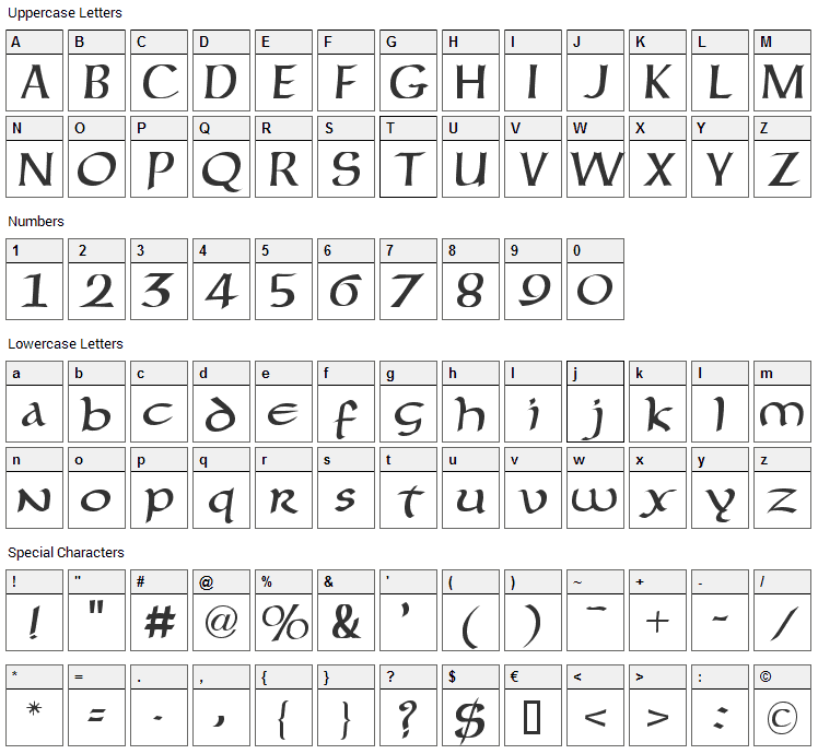 Forgotten Uncial Font Character Map