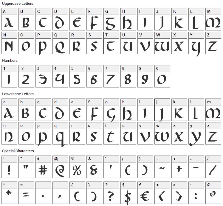 Foucault Font Character Map