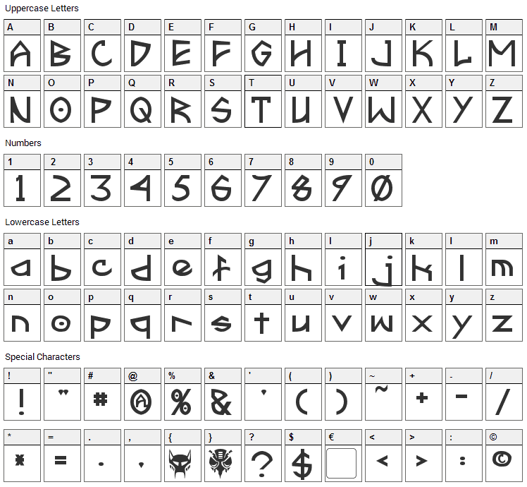 Fractyl Font Character Map
