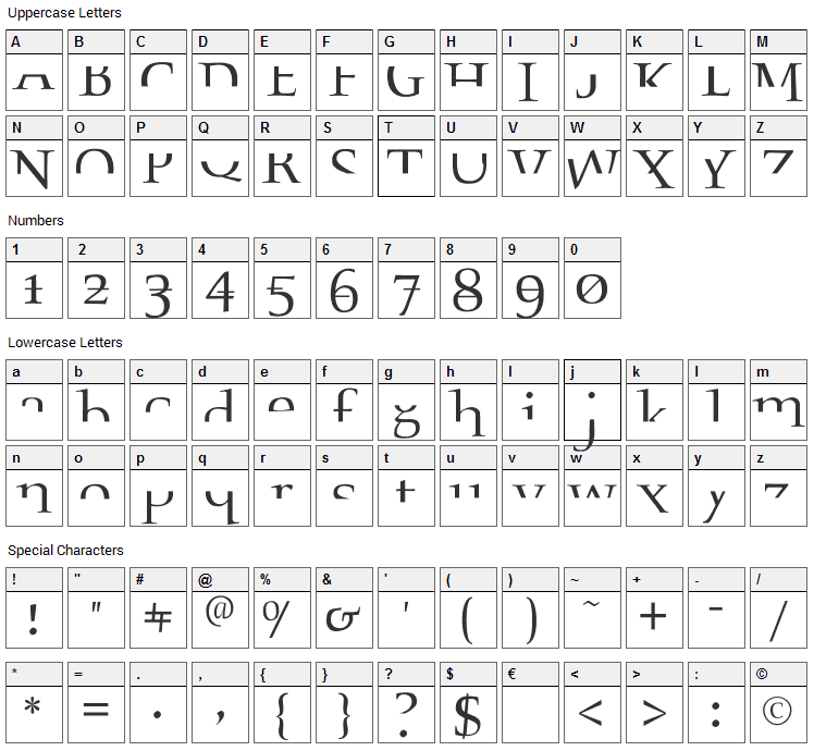 Fragmenta Font Character Map