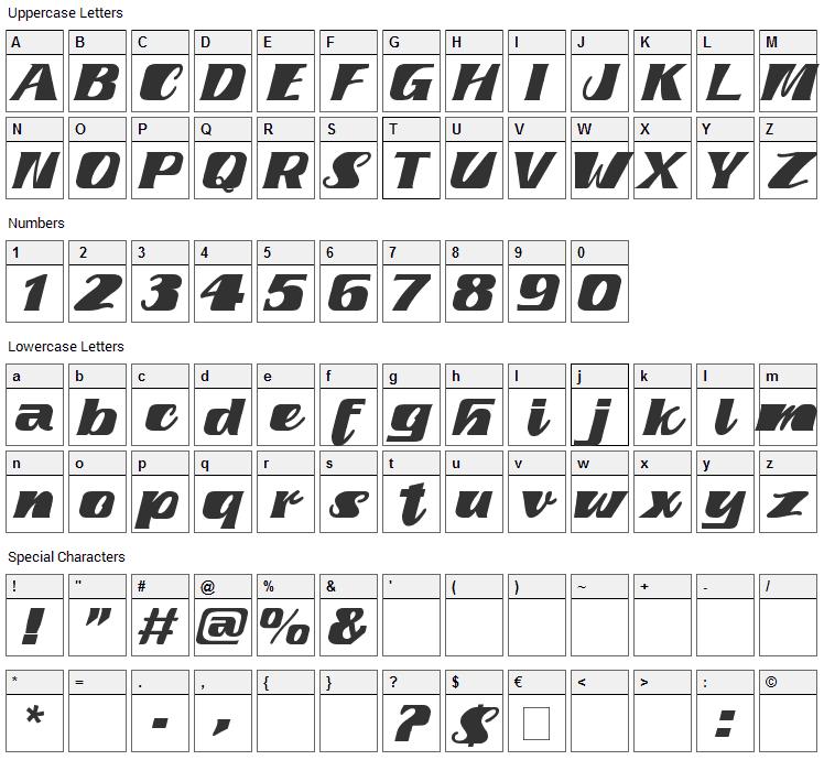 Fretine Font Character Map