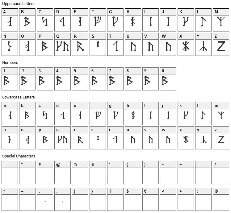 Futharken Font Character Map