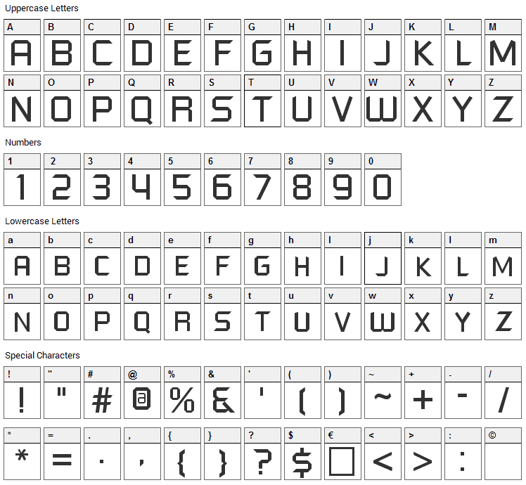 Futured Font Character Map