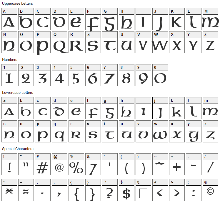 Gaeilge Font Character Map
