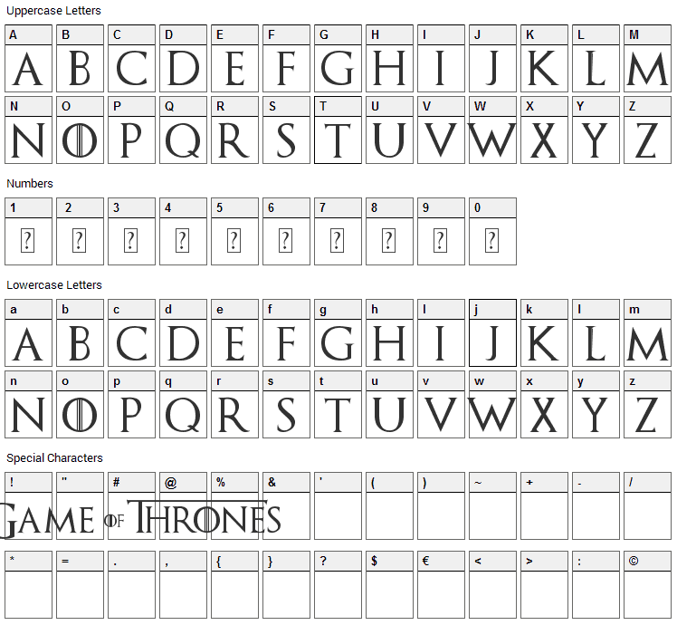 Game of Thrones Font Character Map