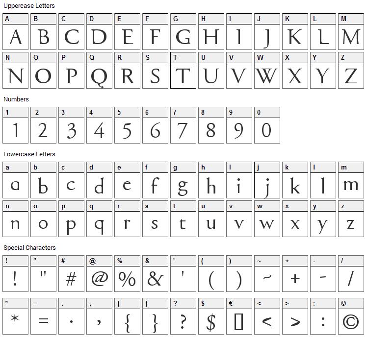 Gara Font Character Map