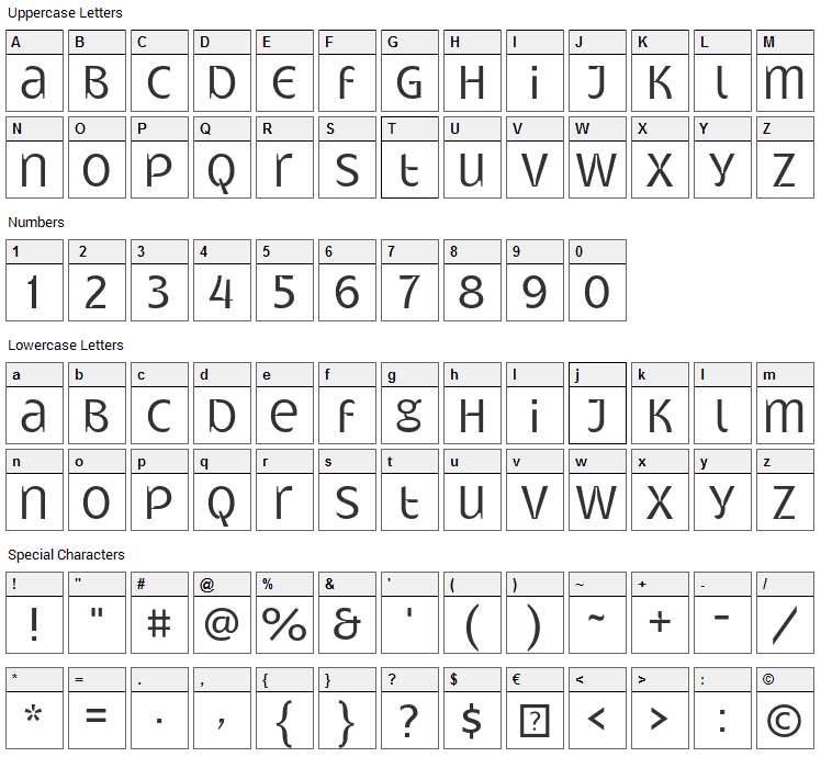 Gatometrix Font Character Map