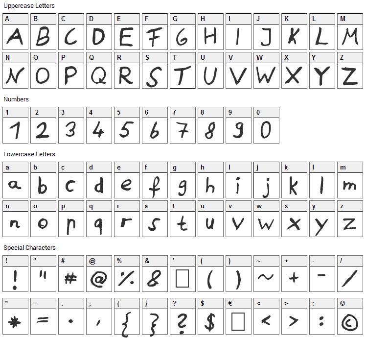 Gavin Font Character Map
