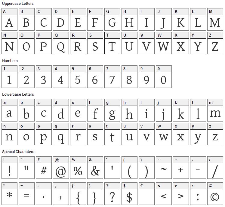 Gentium Font Character Map