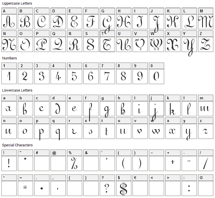 Gessele Font Character Map