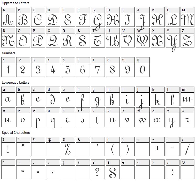 Gessele Font Character Map