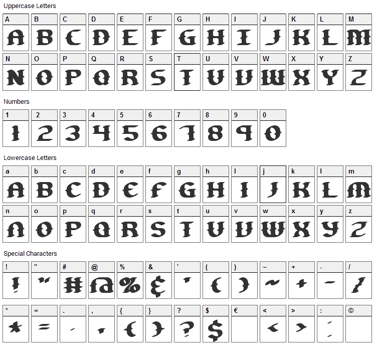 Gesture Font Character Map
