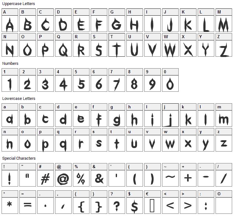 Gibberish Font Character Map