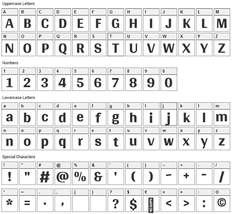 Gidugu Font Character Map